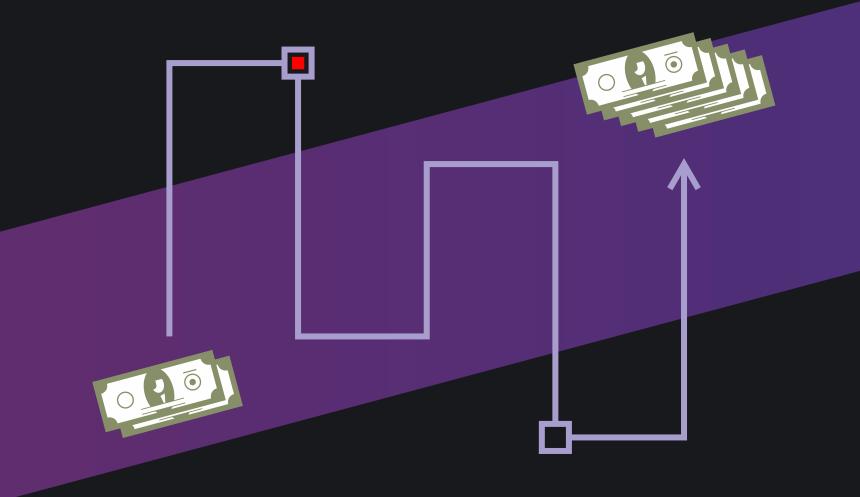 Финансовый вопрос: сколько надо вложить и сколько можно заработать